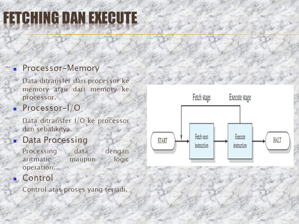 Fetching dan Execute Processor-Memory