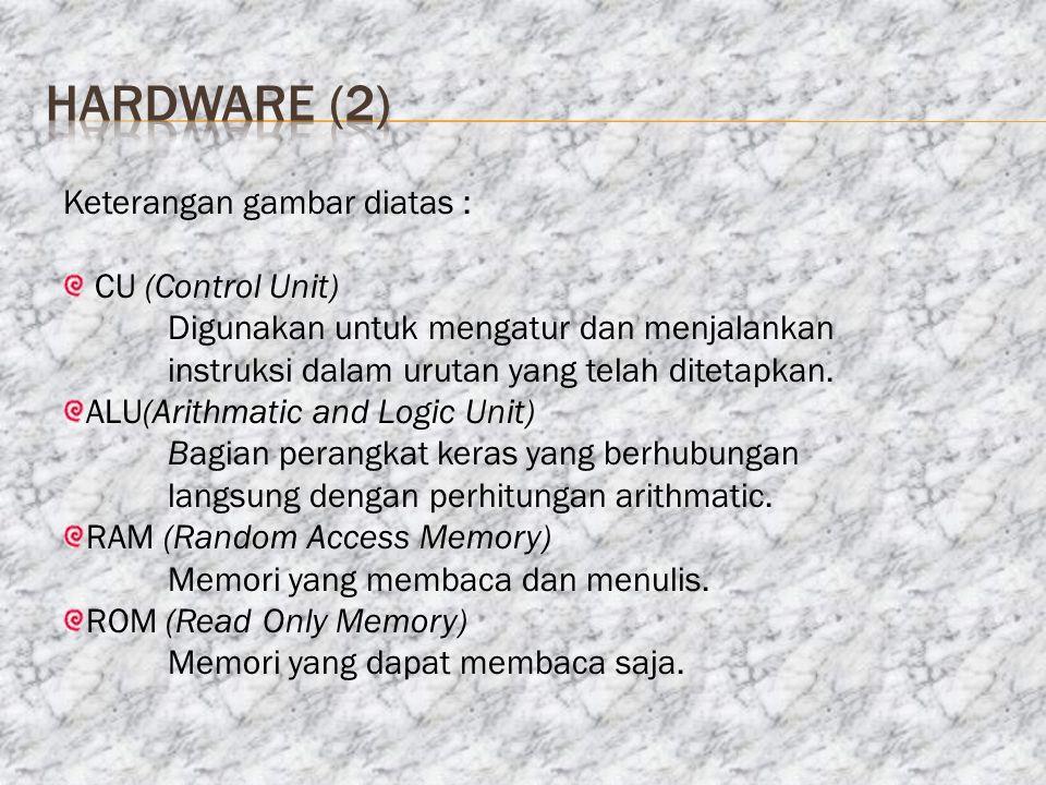 hardware (2) Keterangan gambar diatas : CU (Control Unit)