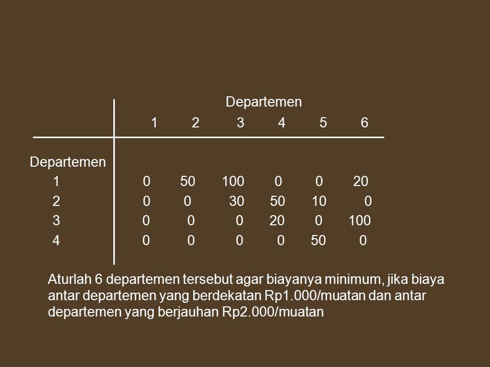 Departemen 1 2 3 4 5 6. 1 0 50 100 0 0 20.
