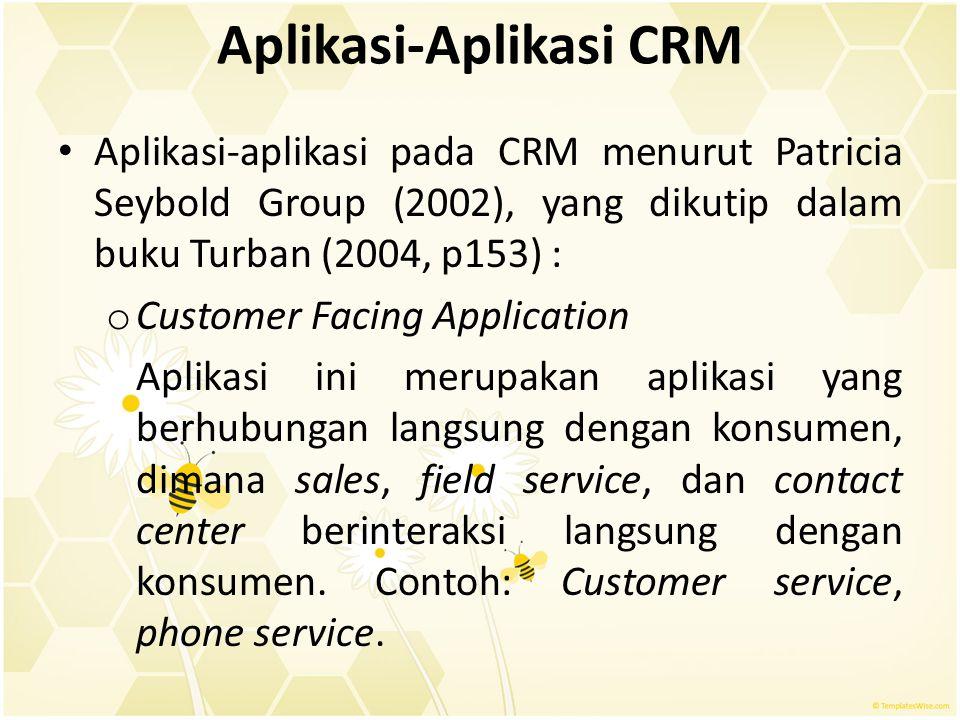 Aplikasi-Aplikasi CRM