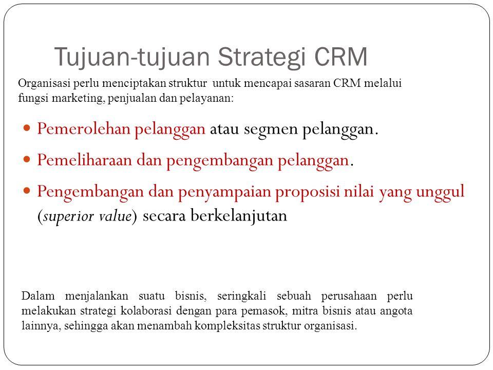 Tujuan-tujuan Strategi CRM