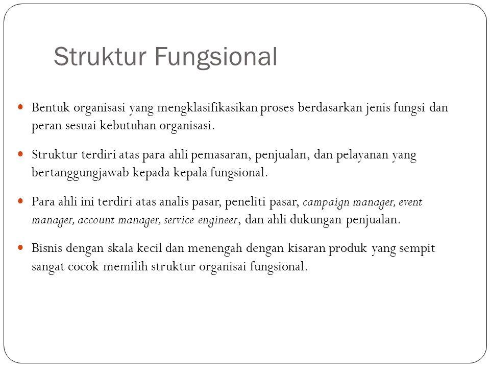 Struktur Fungsional Bentuk organisasi yang mengklasifikasikan proses berdasarkan jenis fungsi dan peran sesuai kebutuhan organisasi.