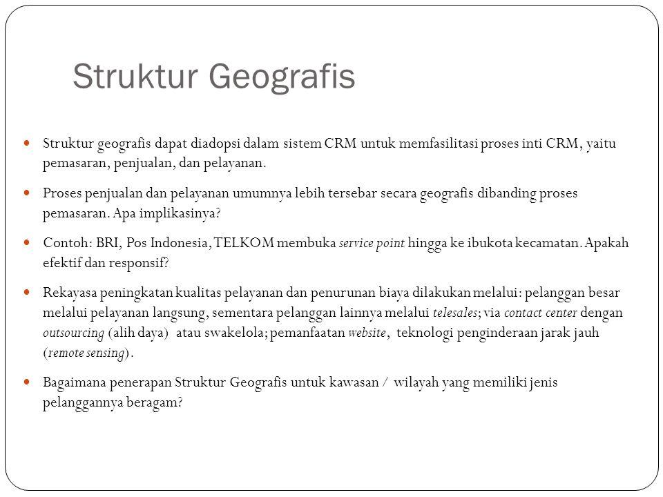 Struktur Geografis