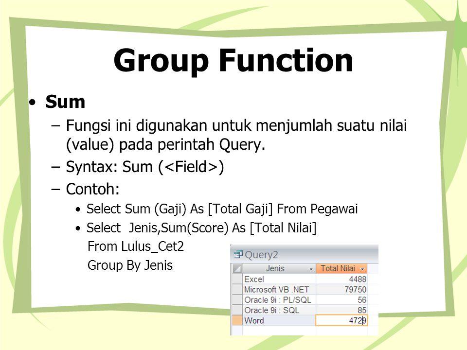 Group Function Sum. Fungsi ini digunakan untuk menjumlah suatu nilai (value) pada perintah Query. Syntax: Sum (<Field>)