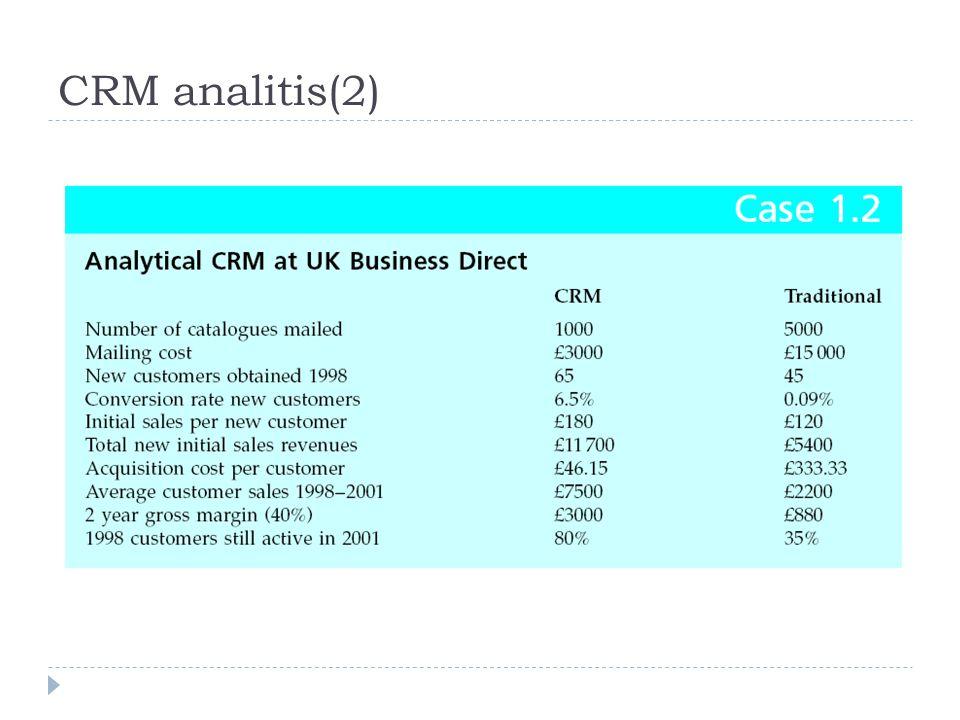 CRM analitis(2)