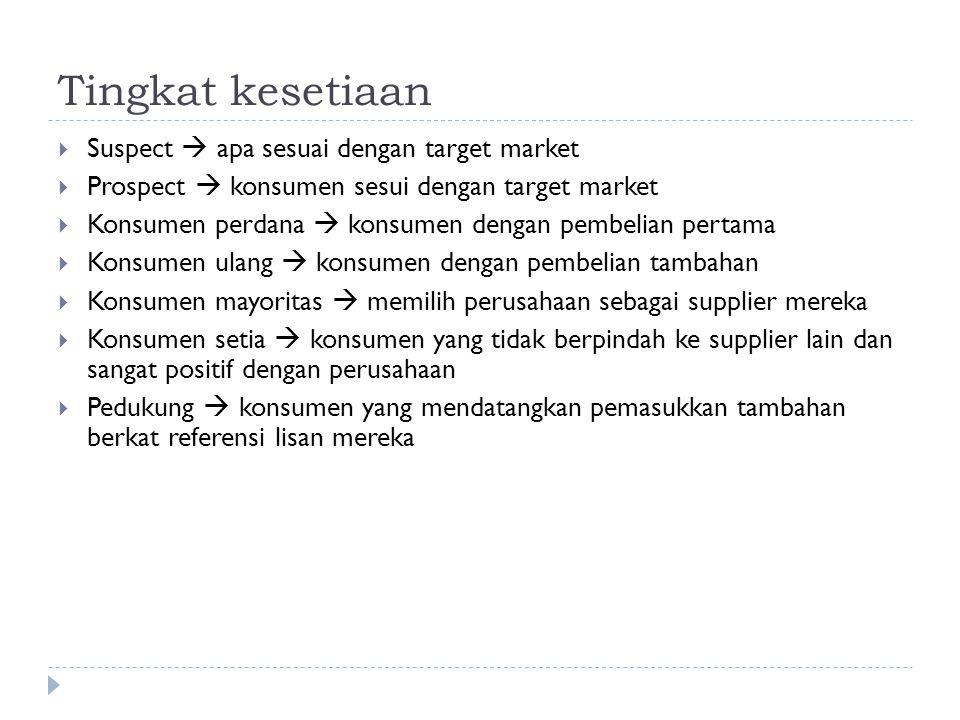 Tingkat kesetiaan Suspect  apa sesuai dengan target market