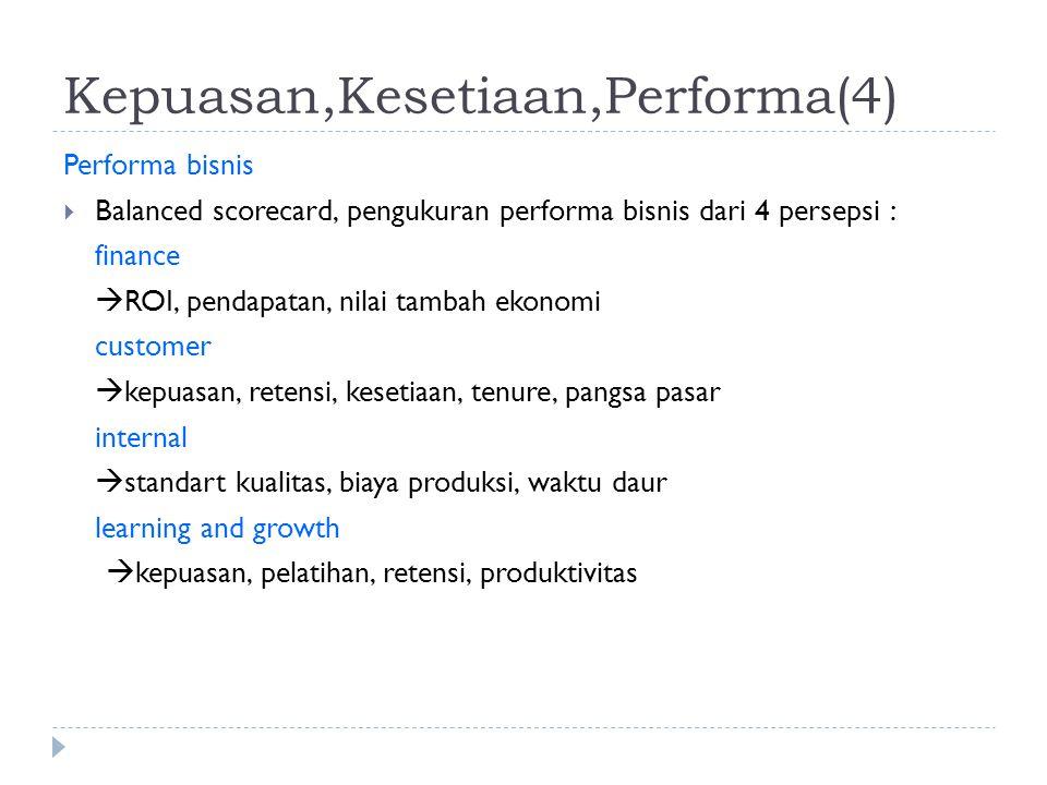 Kepuasan,Kesetiaan,Performa(4)