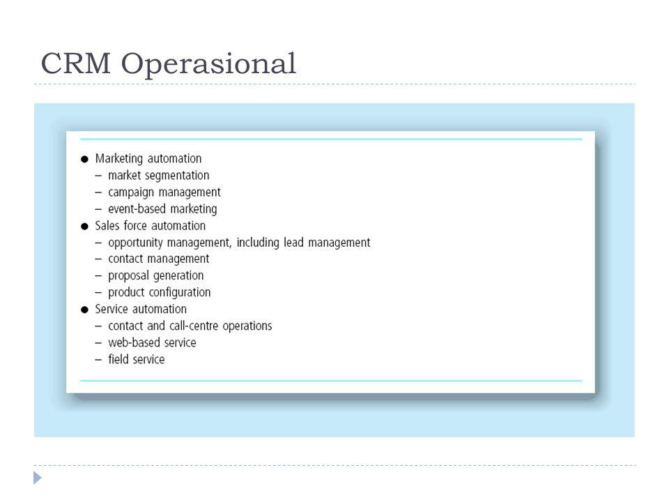 CRM Operasional