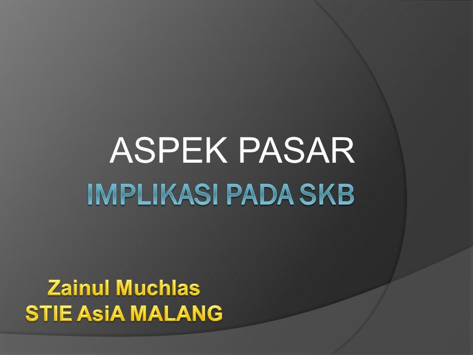 ASPEK PASAR IMPLIKASI PADA SKB Zainul Muchlas STIE AsiA MALANG