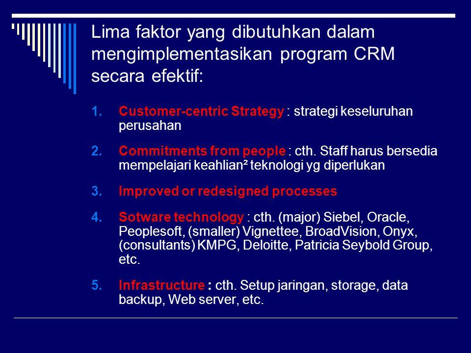 Lima faktor yang dibutuhkan dalam mengimplementasikan program CRM secara efektif: