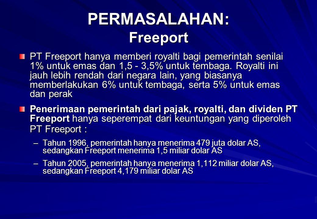 PERMASALAHAN: Freeport