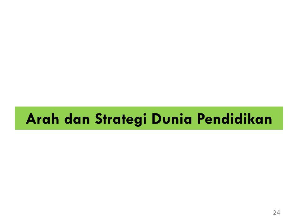 Arah dan Strategi Dunia Pendidikan