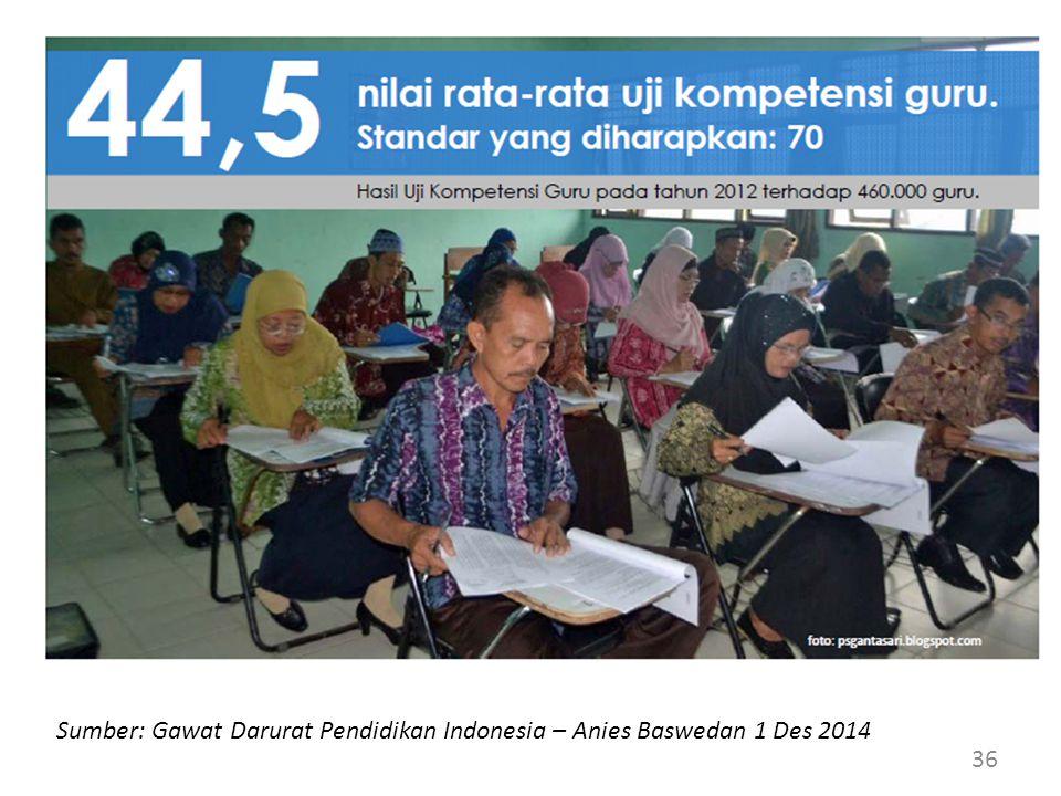 Sumber: Gawat Darurat Pendidikan Indonesia – Anies Baswedan 1 Des 2014