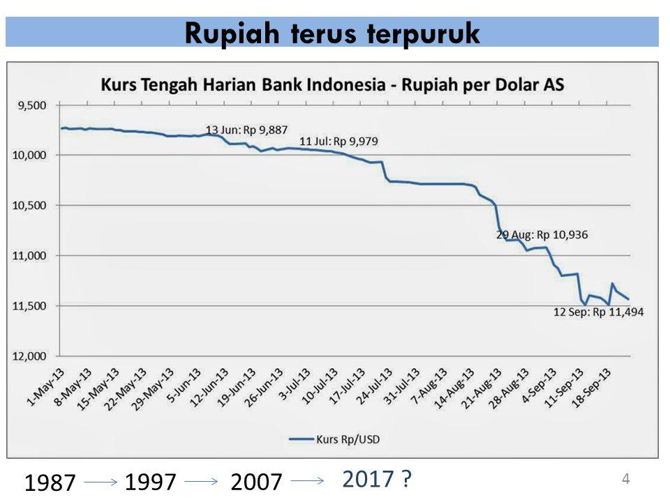 Rupiah terus terpuruk 1987 1997 2007 2017