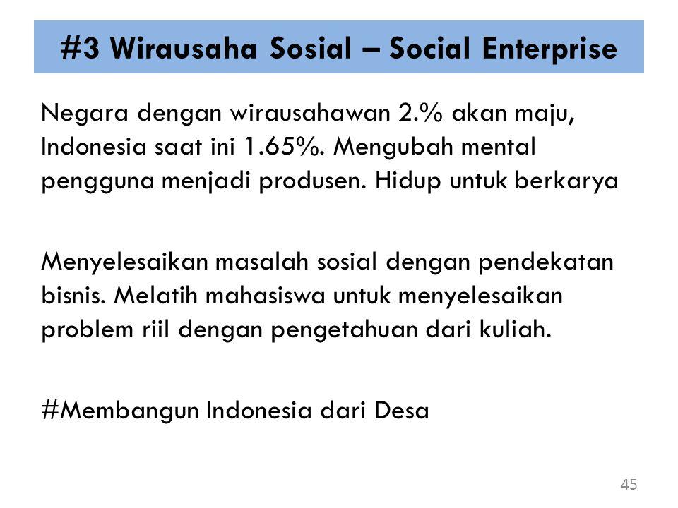 #3 Wirausaha Sosial – Social Enterprise