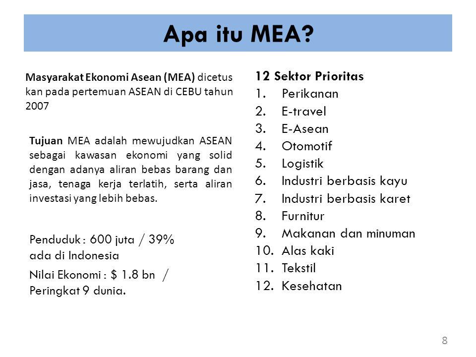 Apa itu MEA 12 Sektor Prioritas Perikanan E-travel E-Asean Otomotif