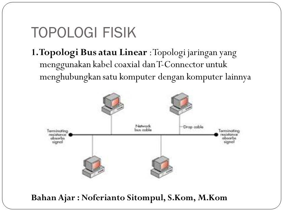 TOPOLOGI FISIK