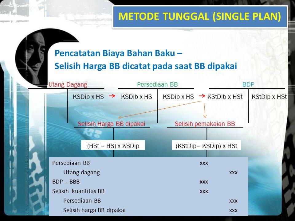 METODE TUNGGAL (SINGLE PLAN)