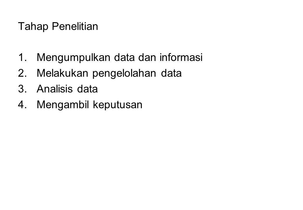 Tahap Penelitian Mengumpulkan data dan informasi. Melakukan pengelolahan data.