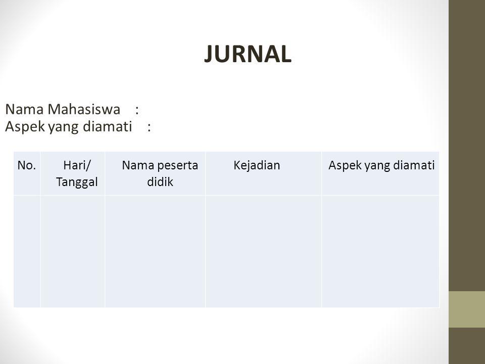 JURNAL Nama Mahasiswa : Aspek yang diamati : No. Hari/ Tanggal