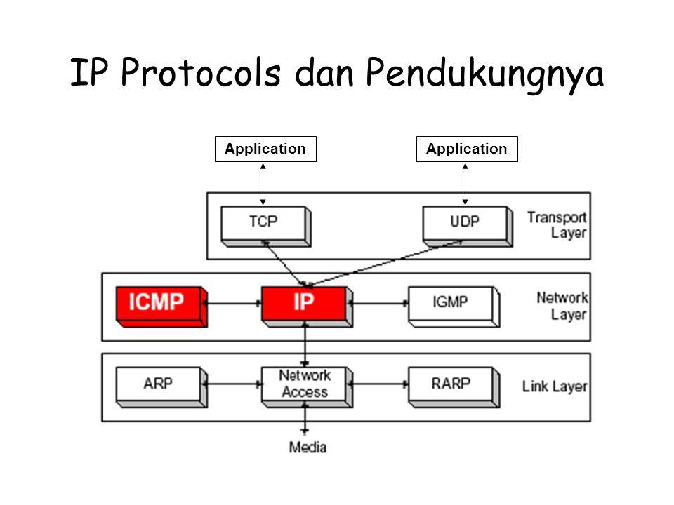 IP Protocols dan Pendukungnya