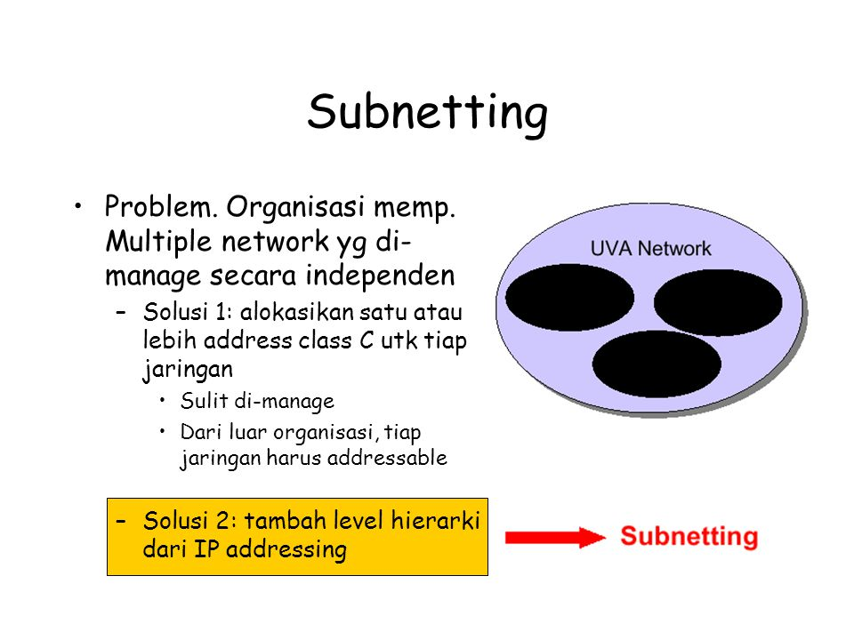 Subnetting Problem. Organisasi memp. Multiple network yg di-manage secara independen.