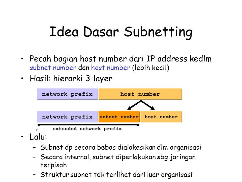 Idea Dasar Subnetting Pecah bagian host number dari IP address kedlm subnet number dan host number (lebih kecil)
