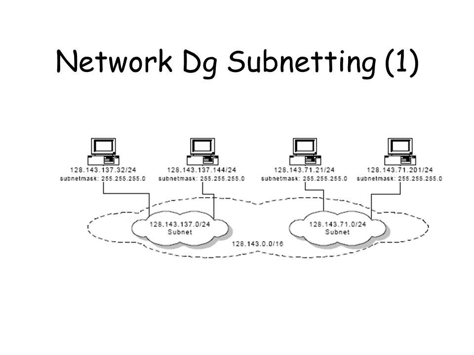 Network Dg Subnetting (1)
