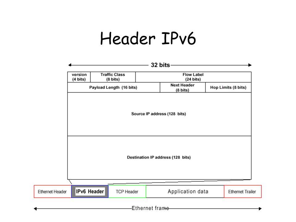 Header IPv6