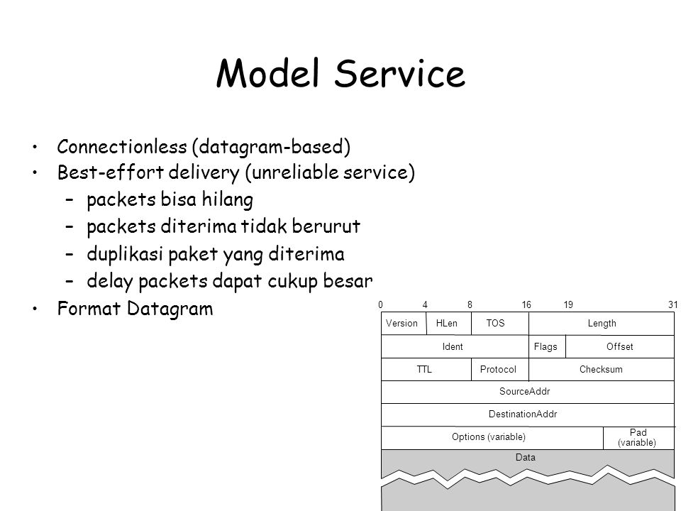 Model Service Connectionless (datagram-based)