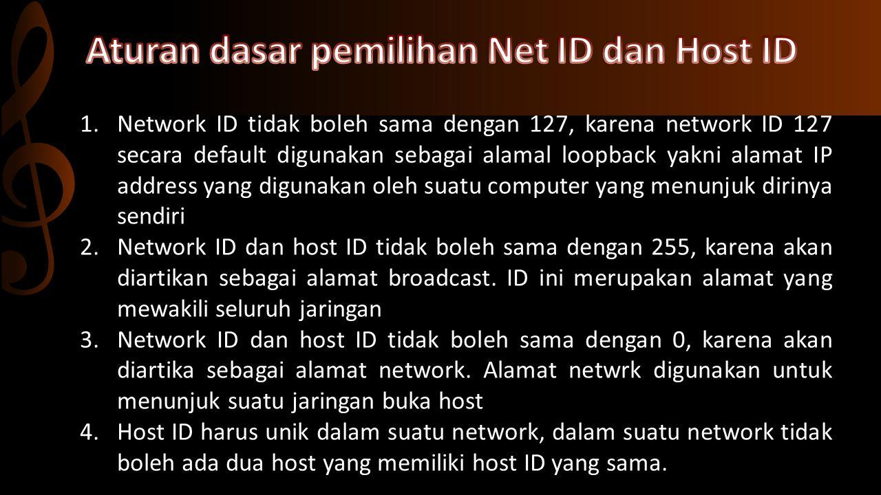 Aturan dasar pemilihan Net ID dan Host ID