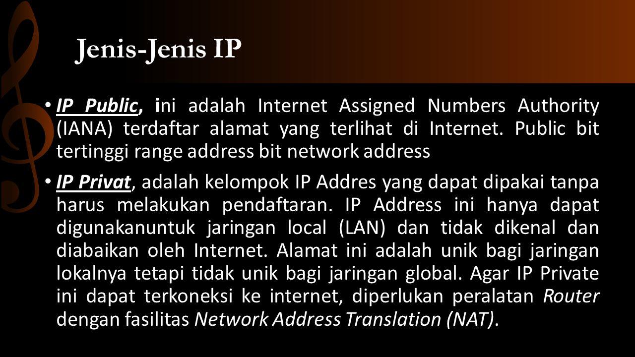 Jenis-Jenis IP