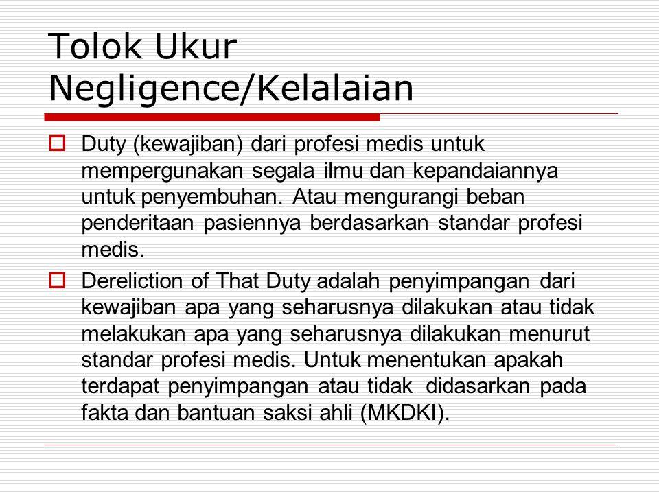 Tolok Ukur Negligence/Kelalaian