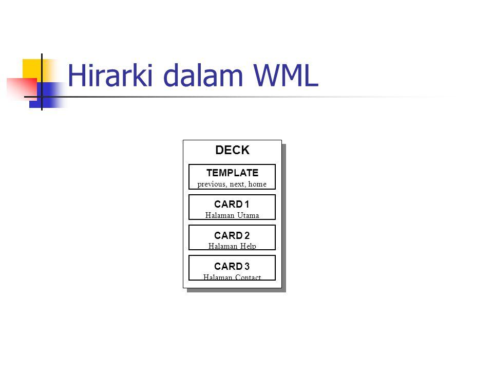 Hirarki dalam WML DECK TEMPLATE CARD 1 CARD 2 CARD 3