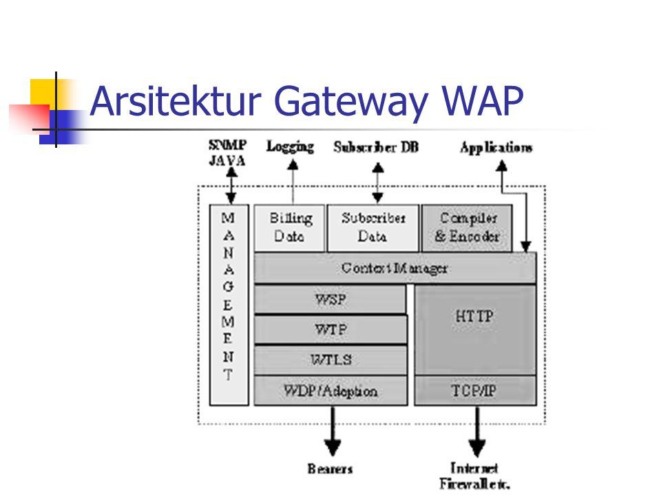 Arsitektur Gateway WAP