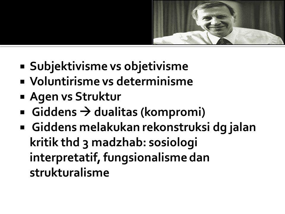 Subjektivisme vs objetivisme