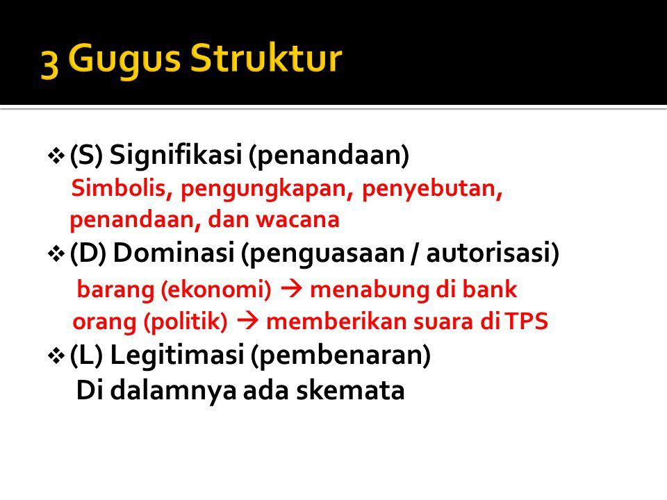 3 Gugus Struktur (S) Signifikasi (penandaan)