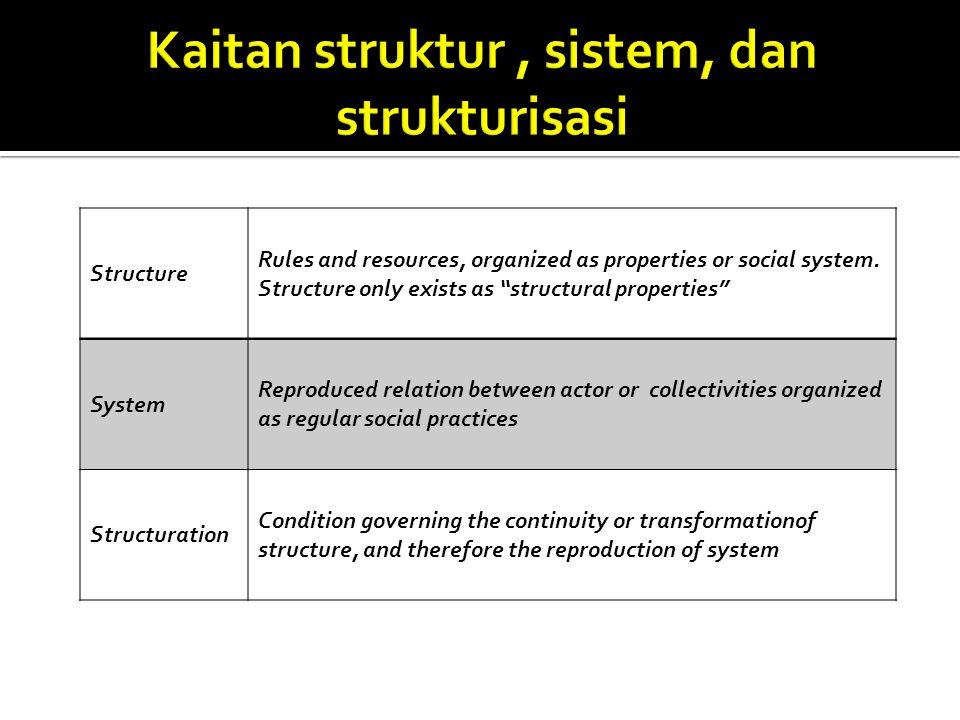 Kaitan struktur , sistem, dan strukturisasi