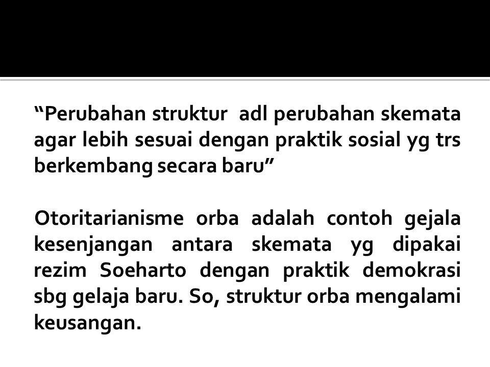 Perubahan struktur adl perubahan skemata agar lebih sesuai dengan praktik sosial yg trs berkembang secara baru Otoritarianisme orba adalah contoh gejala kesenjangan antara skemata yg dipakai rezim Soeharto dengan praktik demokrasi sbg gelaja baru.