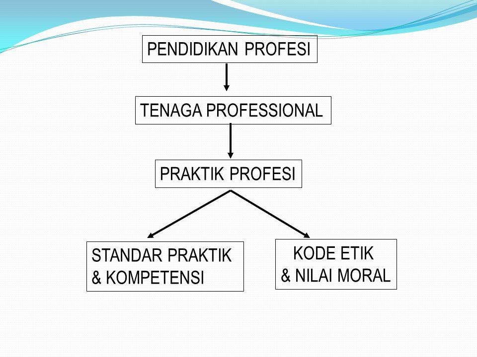 PENDIDIKAN PROFESI TENAGA PROFESSIONAL. PRAKTIK PROFESI. STANDAR PRAKTIK. & KOMPETENSI. KODE ETIK.