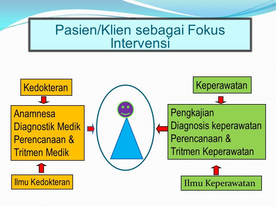 Pasien/Klien sebagai Fokus Intervensi