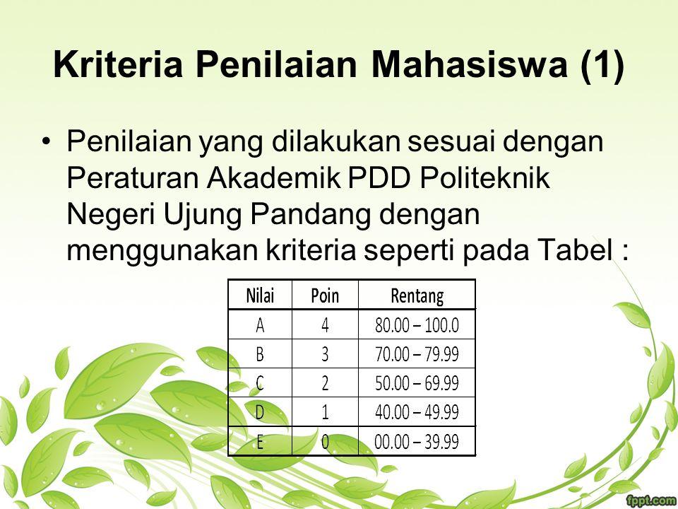 Kriteria Penilaian Mahasiswa (1)