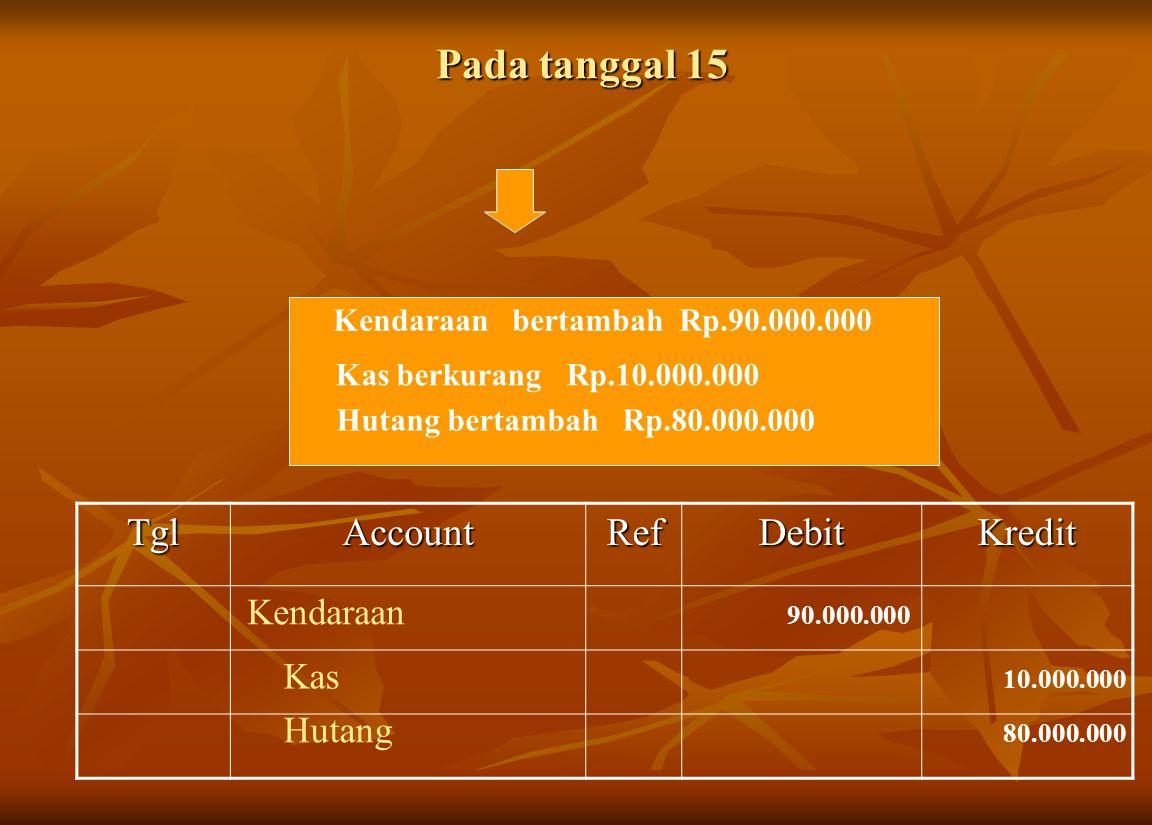 Pada tanggal 15 Tgl Account Ref Debit Kredit Kendaraan Kas Hutang