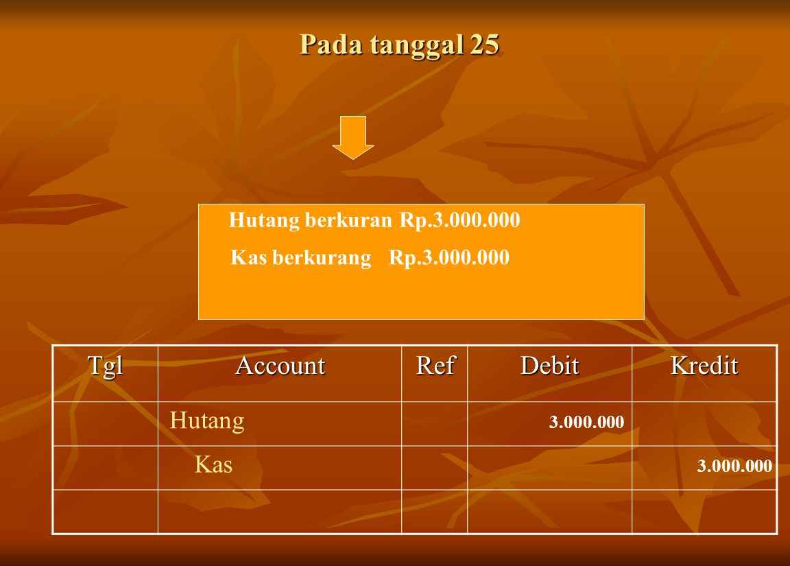 Pada tanggal 25 Tgl Account Ref Debit Kredit Hutang Kas