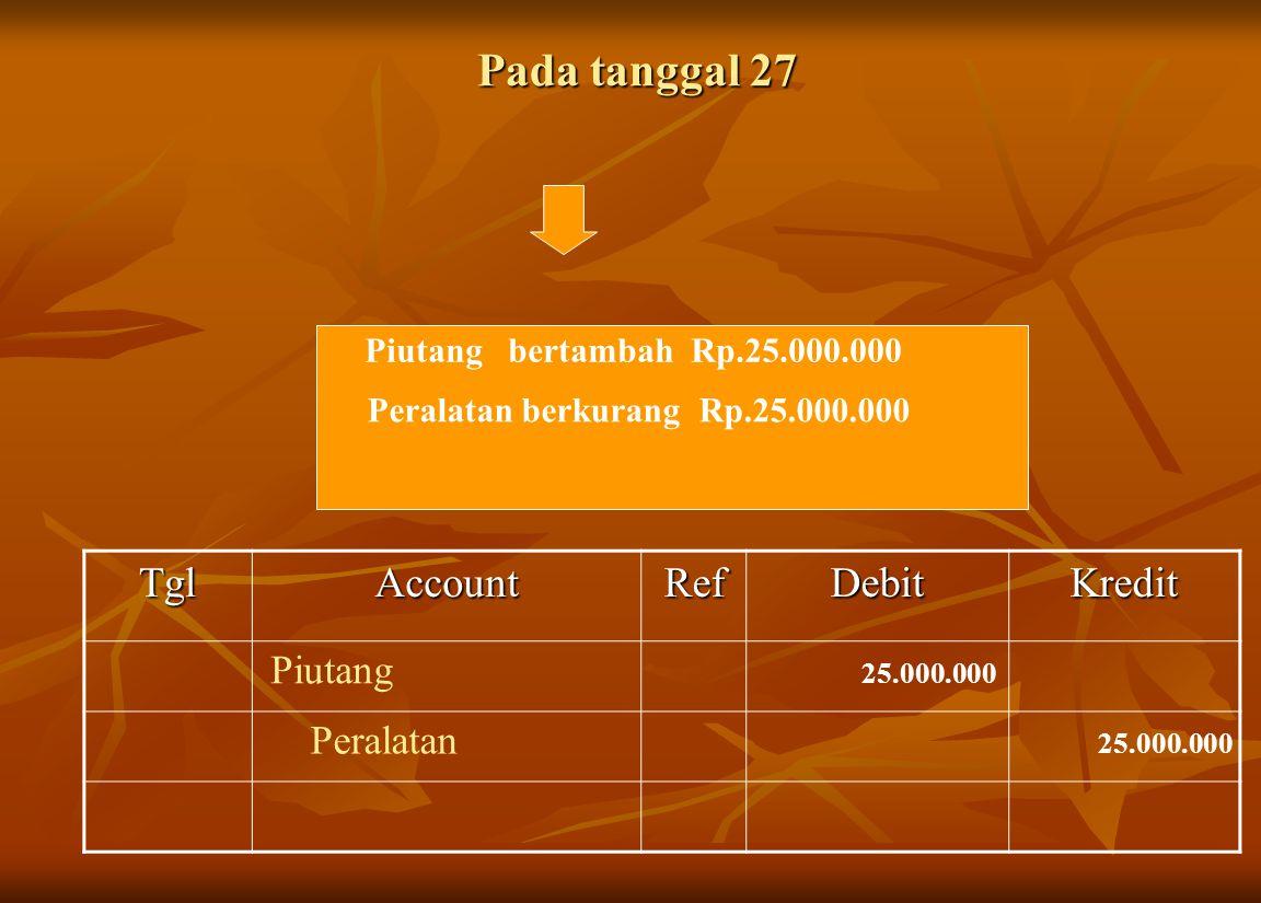 Pada tanggal 27 Tgl Account Ref Debit Kredit Piutang Peralatan