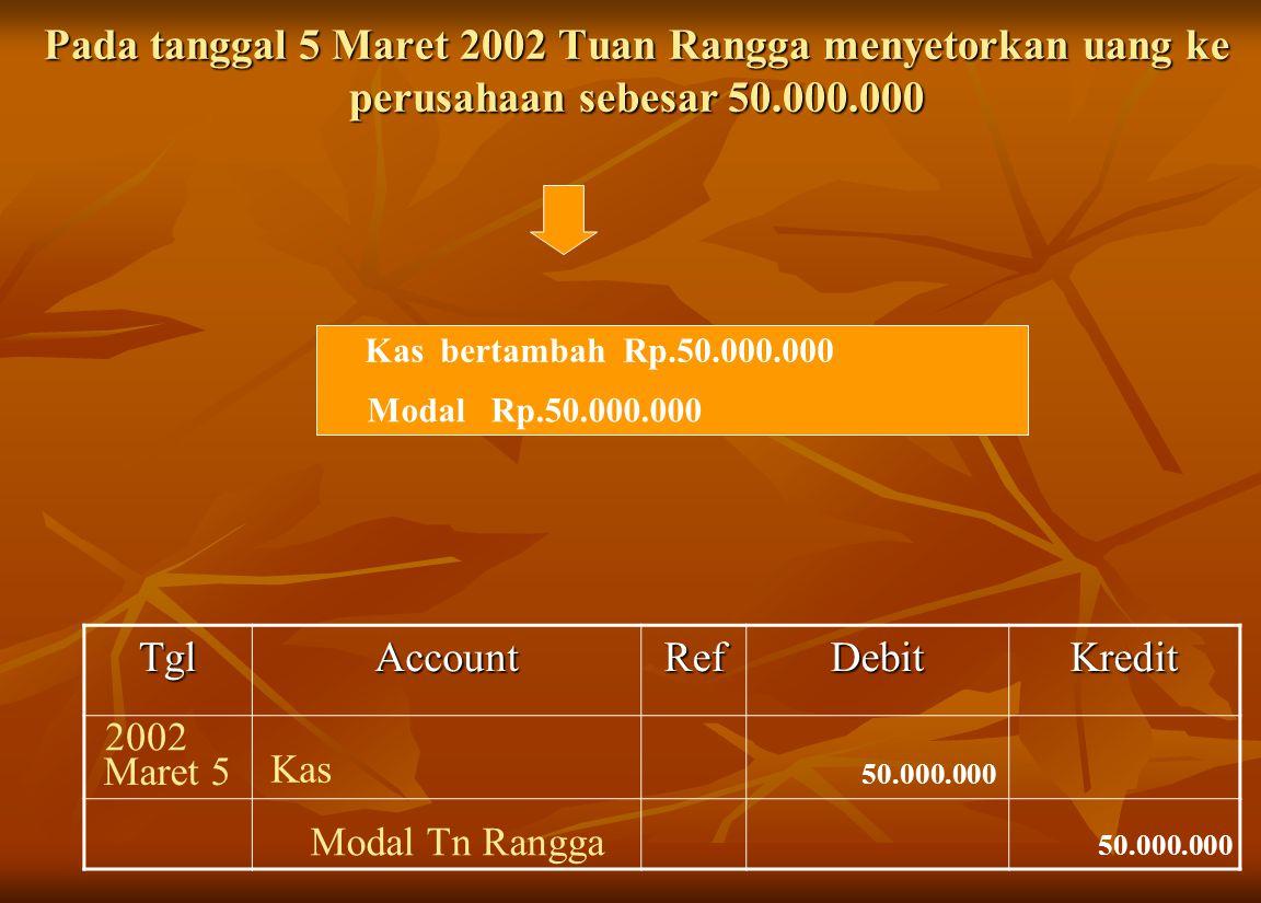 Pada tanggal 5 Maret 2002 Tuan Rangga menyetorkan uang ke perusahaan sebesar 50.000.000