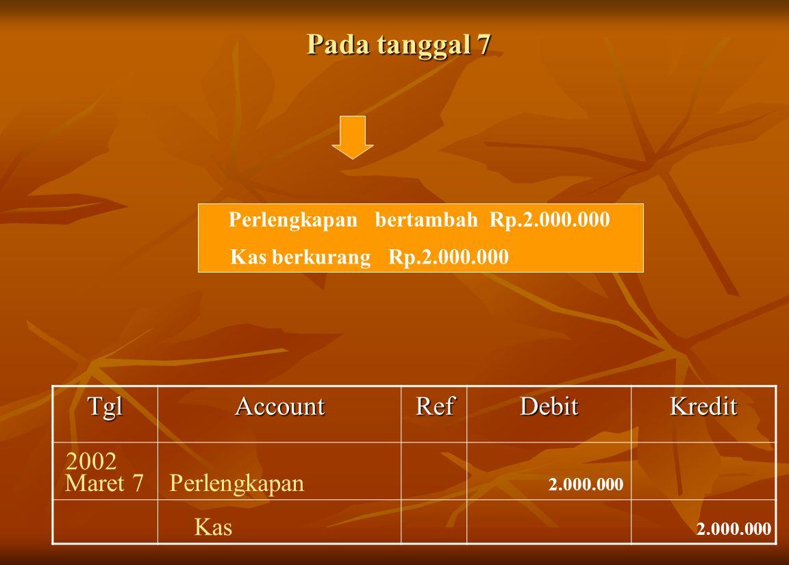 Pada tanggal 7 Tgl Account Ref Debit Kredit 2002 Maret 7 Perlengkapan