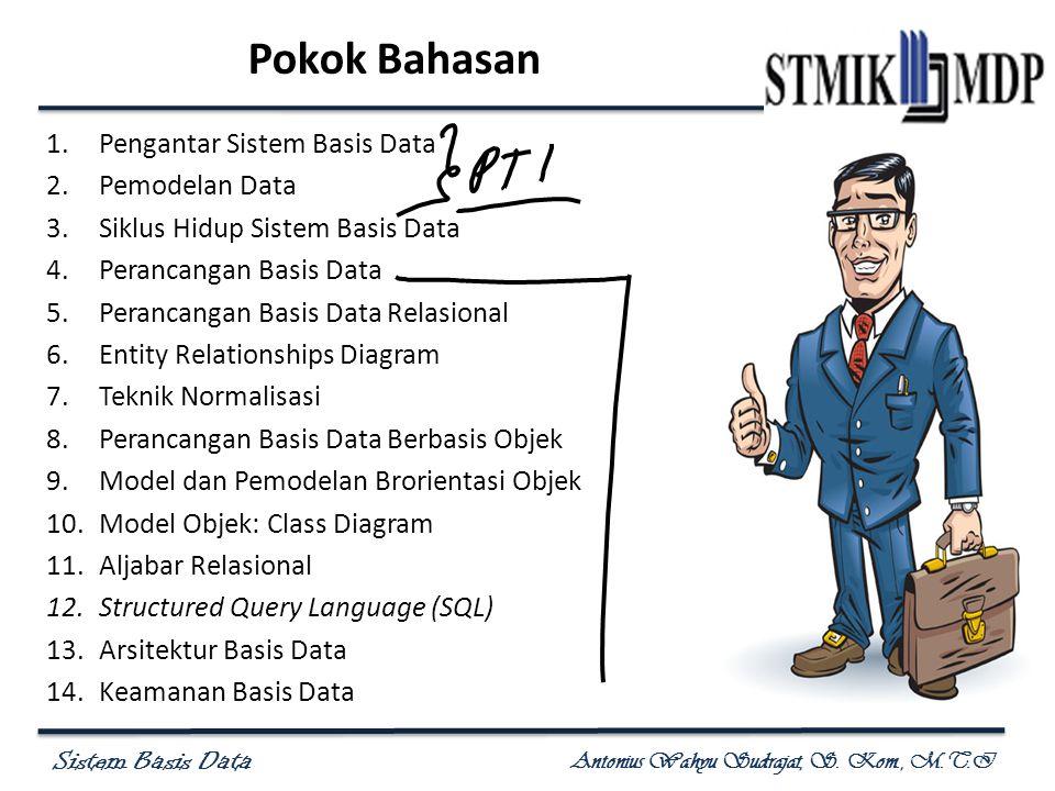 Pokok Bahasan Pengantar Sistem Basis Data Pemodelan Data