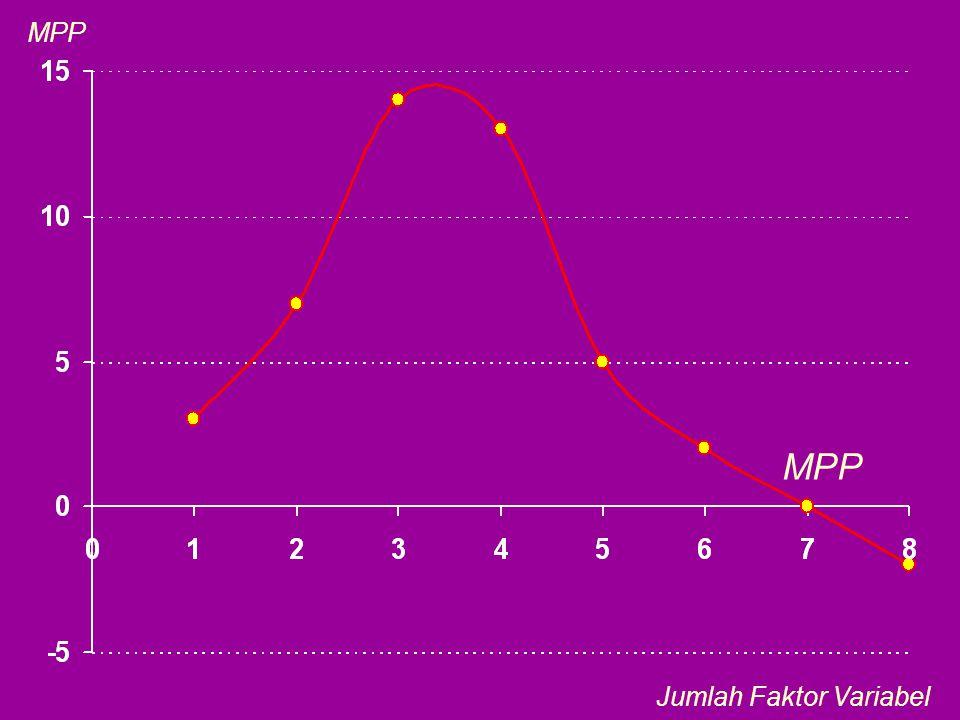 Jumlah Faktor Variabel