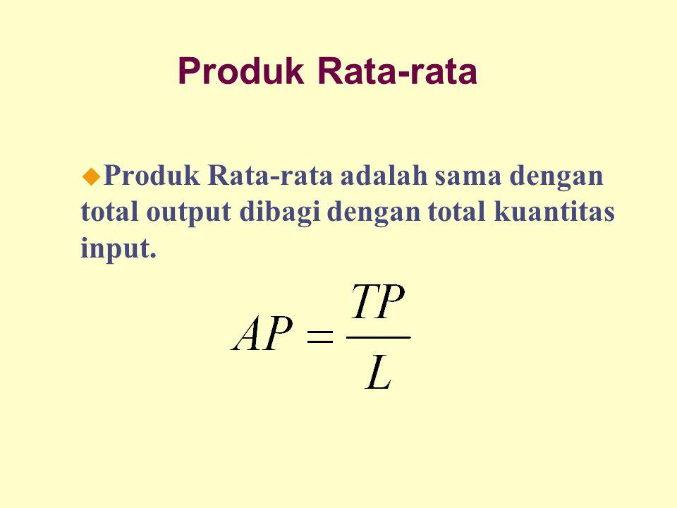 Produk Rata-rata Produk Rata-rata adalah sama dengan total output dibagi dengan total kuantitas input.